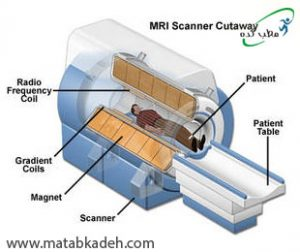 تصویربرداری MRI